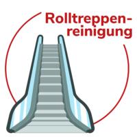 Wartung von Rolltreppen